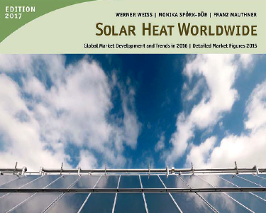 Solar Heat Worldwide Title