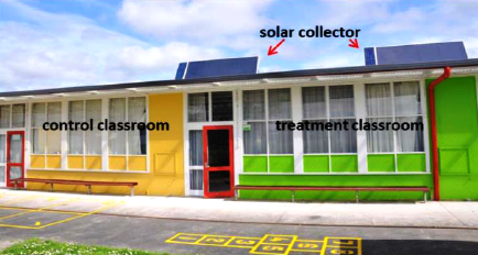 Solarventi New Zealand
