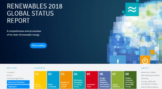 Renewables 2018 Global Status Report