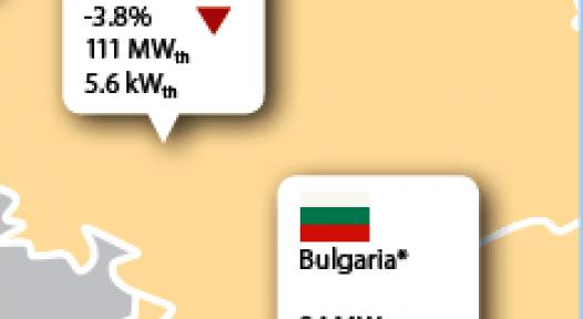 ESTIF Market Figures Romania
