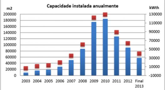 "Portugal: ""Good legislation, bad economy"""
