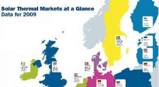 ESTIF Statistics at Intersolar: Highs and Lows in the European Solar Thermal Market