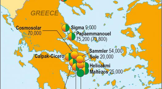 Greece: Nobel Moves Solar Water Heater Production to Bulgaria