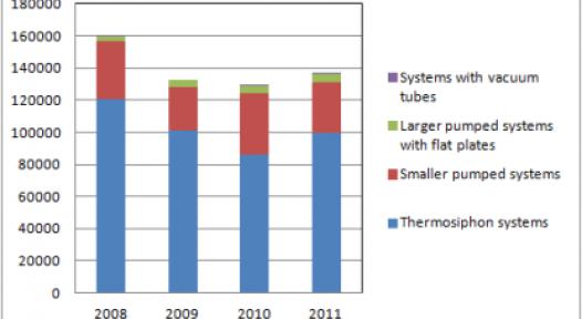 Japan: Stagnating Market despite Renewables' Image Boost