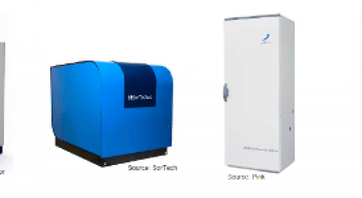 Europe: Which Path Takes the Small-capacity Sorption Cooling Industry?