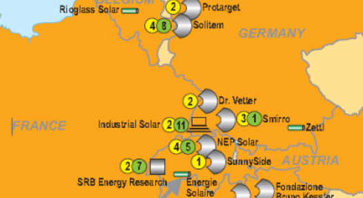 Germany: World Map of Solar Process Heat Collector Industry 2014