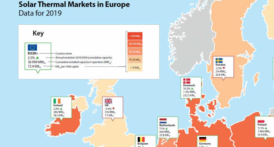 Denmark, Netherlands and Cyprus: Fastest-growing ST markets in 2019